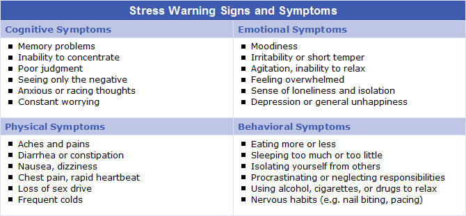 how to manage stress at work pdf